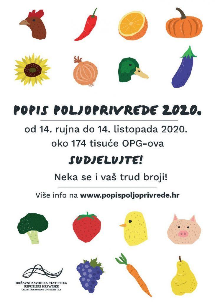 Popis poljoprivrede 2020 od 14.09. do 14.10.2020. godine